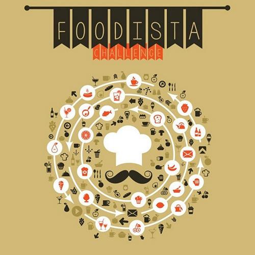 log-foodista